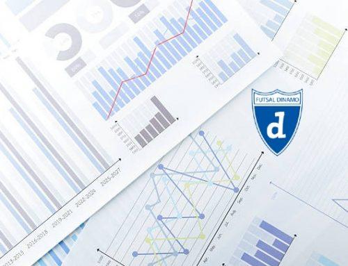 Financijski izvještaj za 2020. godinu