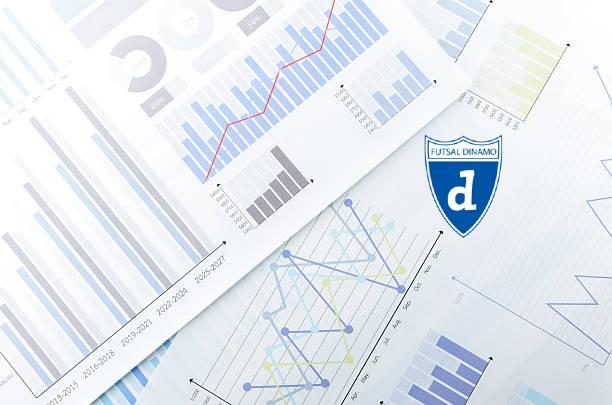 analiza financijskog izvještaja