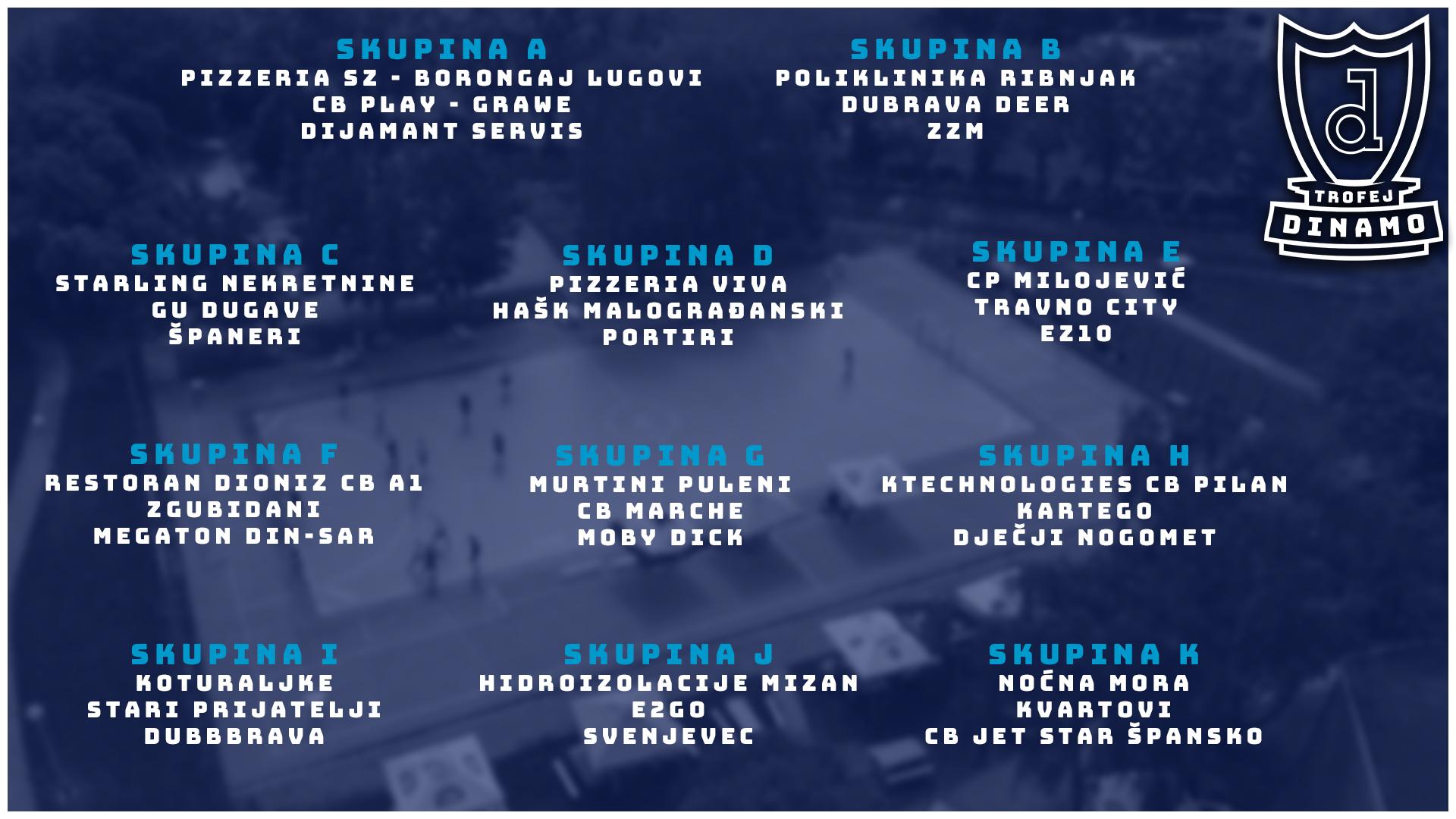 Raspored Trofeja Dinamo Dugave 21